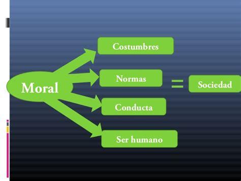 Que es la etica y moral