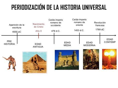 ¿Qué es la historia? | SocialHizo