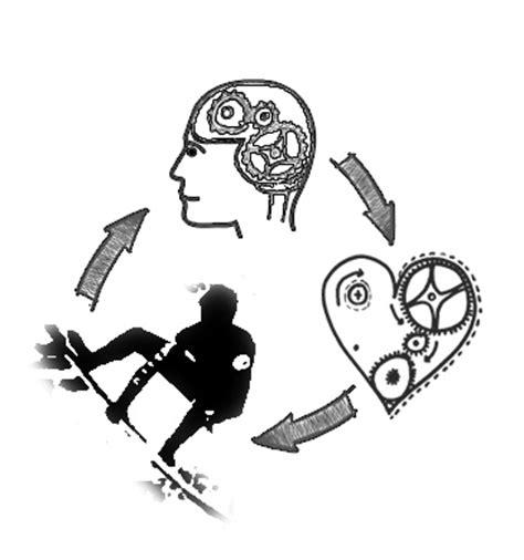 ¿Qué es la psicología del deporte? - FITFOODMARKET