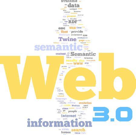 Qué es la Web 3.0