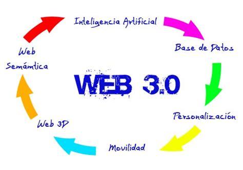 ¿Que es la Web 3.0? | Todo Marketing