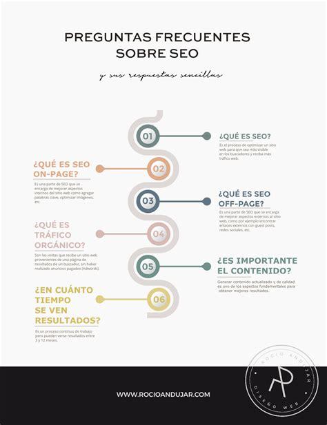 Qué es SEO y por qué es necesario en tu sitio web - Rocío ...