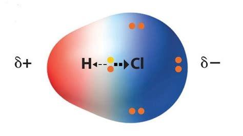 ¿Qué es un Enlace Covalente Polar?  con Ejemplos    Lifeder