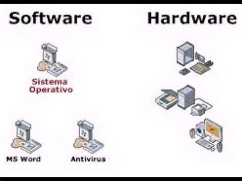 Que es un Hardware   YouTube