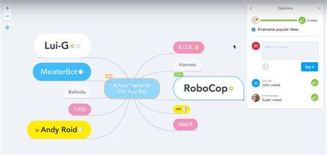 Que es un mapa mental y 5 herramientas para crearlos fácil ...