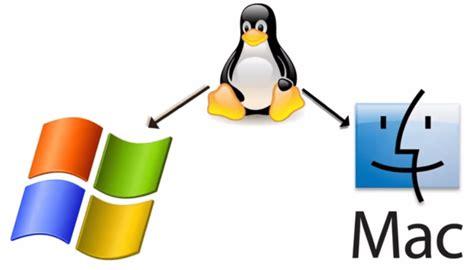 ¿Qué es un sistema operativo y qué tipos hay?