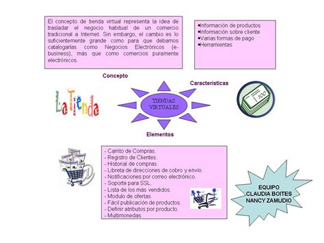 ¿Qué es una tienda virtual?   LCE Claudia Boites