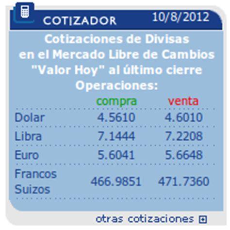 ¿Qué moneda conviene llegar a Argentina?