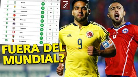Qué Países quedarían Fuera del Mundial?   Eliminatorias ...