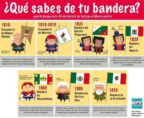 ¿Qué significa la bandera de México? conozca un poco de su ...