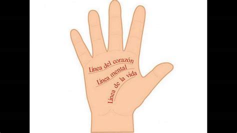 ¿Qué significa la letra 'M' en la palma de la mano?   YouTube