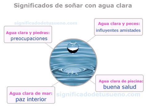 Que Significa Soñar con Agua – Los significados de todos ...
