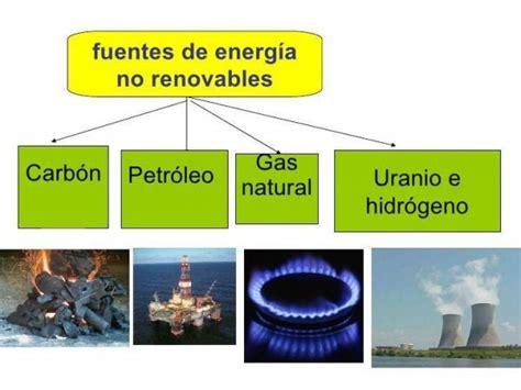 Qué son las energías no renovables - ¡Aquí tienes la ...