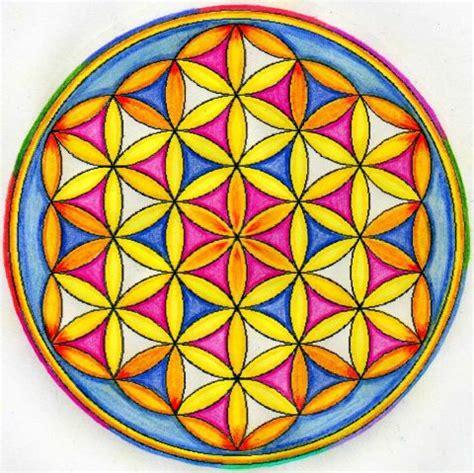 ¿Que son los Mandalas y como Interpretarlos? | Blog de ...