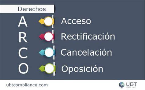 """¿Qué son los """"derechos ARCO""""? – UBT Compliance"""