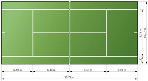 ¿Qué tipo de pistas de tenis existen y cómo influyen en el ...
