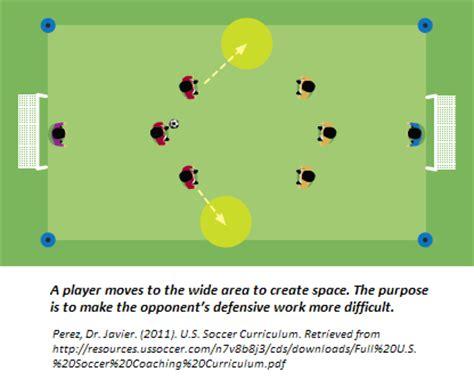 Quia - Soccer Terminology