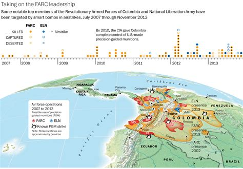 Quick Look: CIA Covert Action Program in Colombia Targets ...