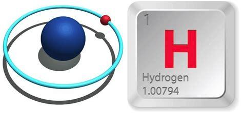 ¿Quién descubrió el Hidrógeno?