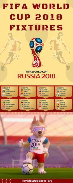 Quién ganará el Mundial Rusia 2018? | RUSSIA 2018 ...