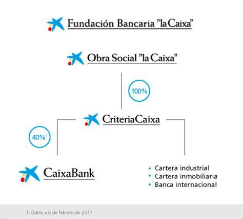 Quiénes somos | Información corporativa | CaixaBank