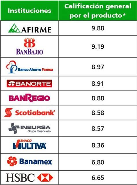 ¿Quiénes son los dueños de la banca en México? - Rankia