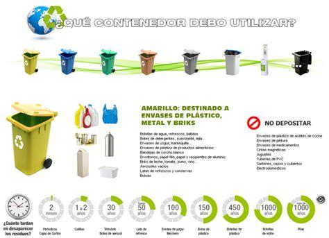 ¿Quieres ayudar al medio ambiente? Aprende a reciclar ...