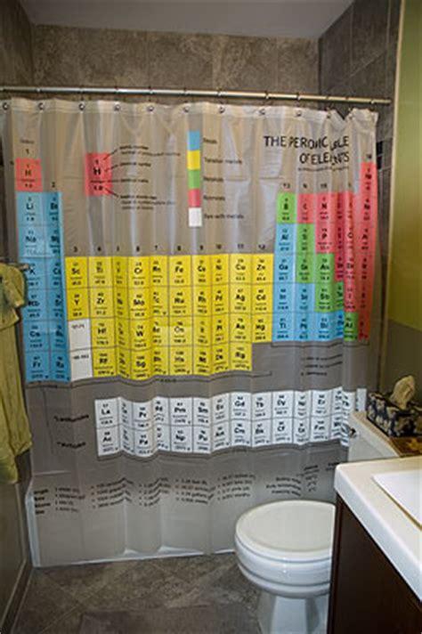 quími...¿¿qué??: ¿Cómo memorizar la tabla periódica ...
