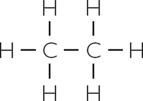 quimica 3: hibridacion del carbono
