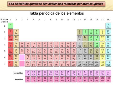 Química básica tercer año de media general
