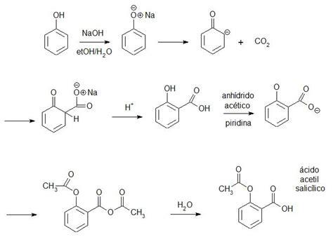 Química de 2º de Bachillerato: Secuencia de reacciones de ...