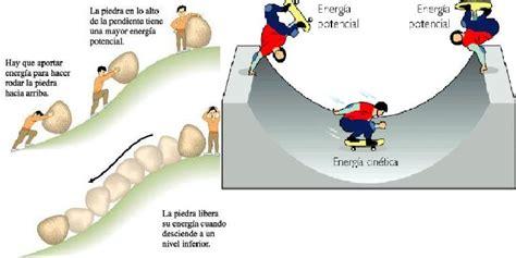 QUÍMICA: Energía