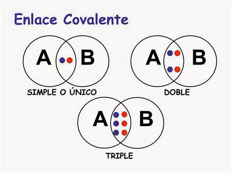 Quimica: Enlace Covalente