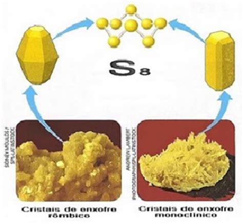 Química Inorgânica Experimental - UFAC: Formas alotrópicas ...