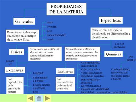 Química LA MATERIA Y SUS PROPIEDADES   ppt video online ...