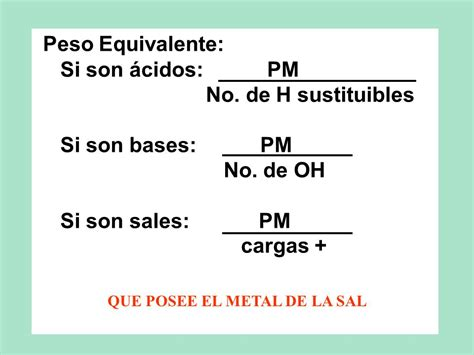 QUIMICA on emaze