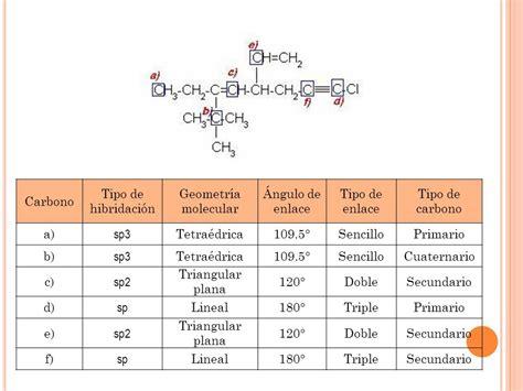 Química orgánica Prof. Grettel M. - ppt descargar