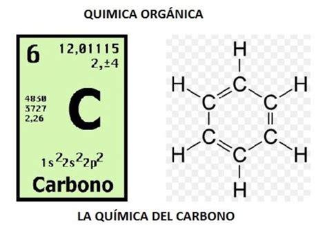 Química Orgánica timeline | Timetoast timelines