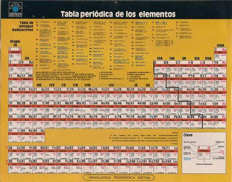 quimica | PROFESOR JANO es Víctor M. Vitoria | Página 3