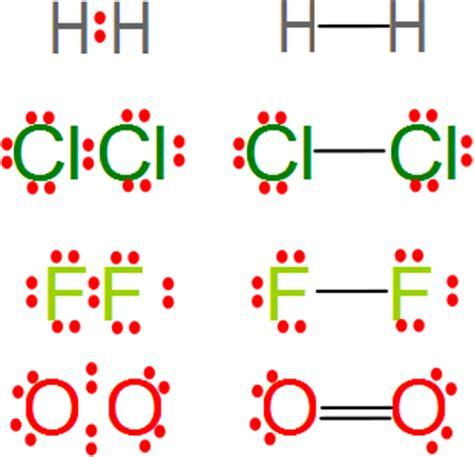 Química y Biología : Enlace Covalente Apolar y Polar