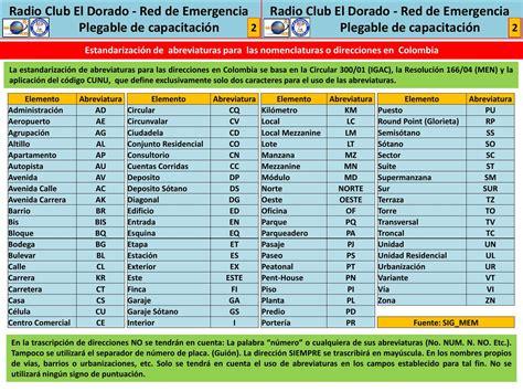 Radio Club el Dorado. Plegable capacitación 2 by Hugo ...