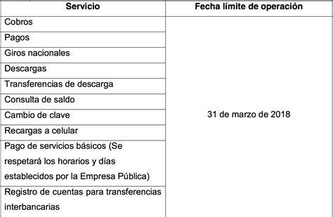 Radio Visión Cuenca 106.1 » BANCO CENTRAL DEL ECUADOR: A ...