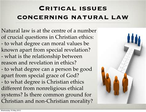 Rae, Moral Choices: Ch2 - Christian ethics - Part D
