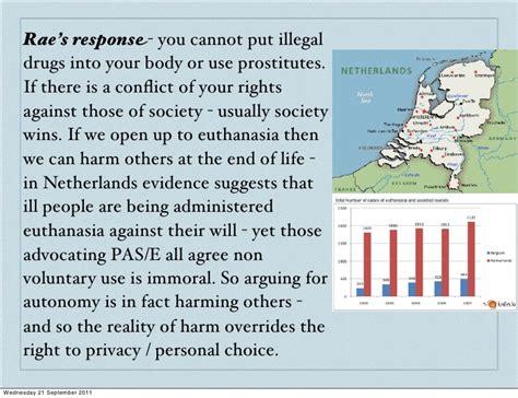 Rae, Moral Choices: Euthanasia4
