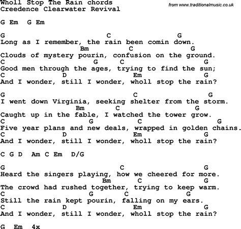 Raindrop Drop Top Lyrics | AZ Lyrics