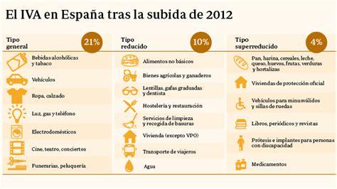 Rajoy reducirá el IVA a los toros, peluquerías y productos ...