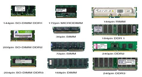 RAM Types   TVCCCIS110rj198666