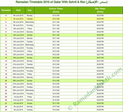 Ramadan 2016 Qatar Calendar and Prayers Timetable