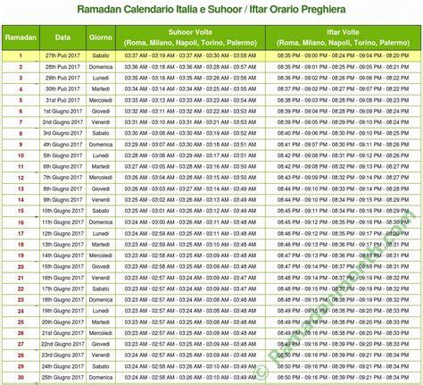 Ramadan 2018 Italia Calendario - Quando è il Ramadan 2018