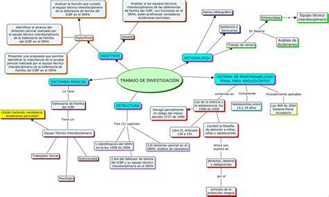 Ramajudicial Consulta De Procesos Judiciales ...